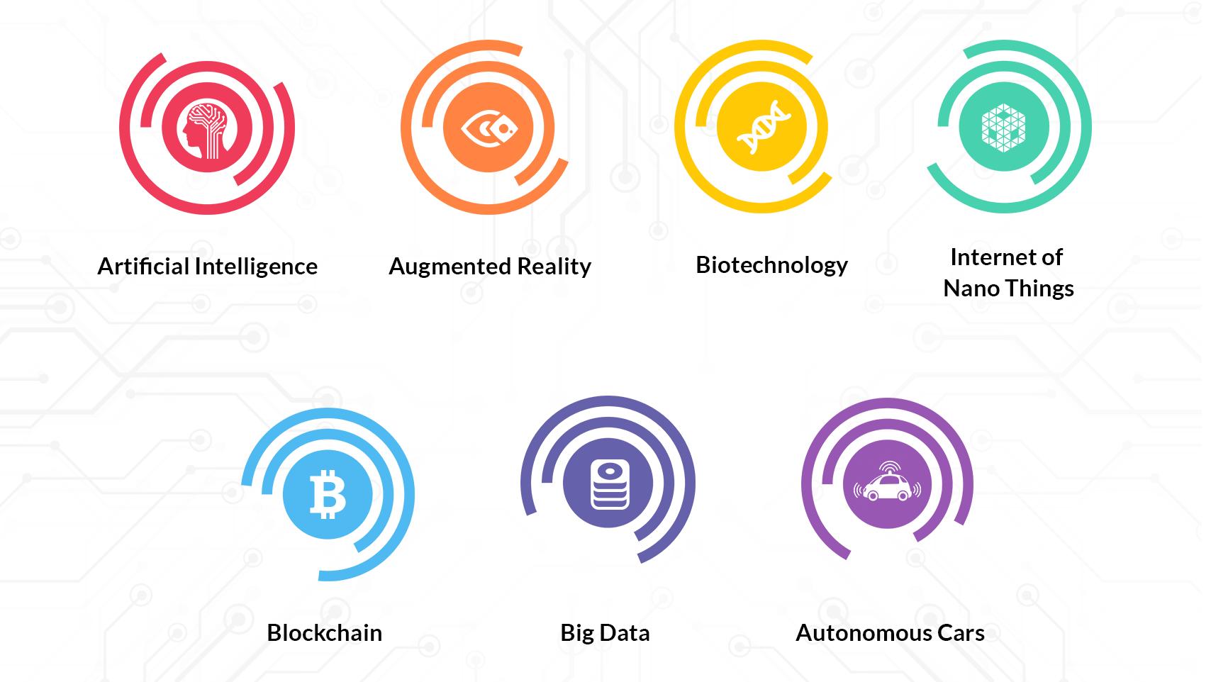 future-technologies