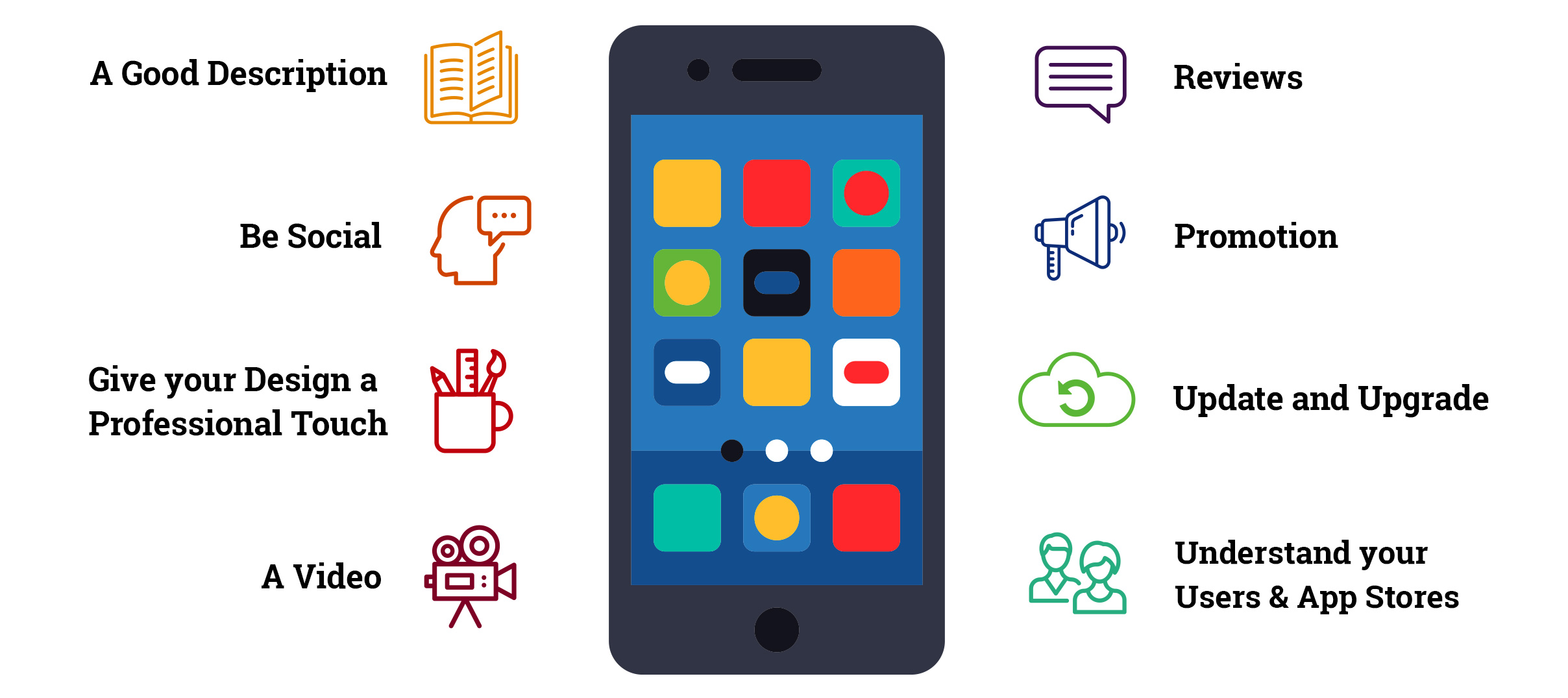 8-ways-to-increase-your-mobile-app-rankings-and-downloads
