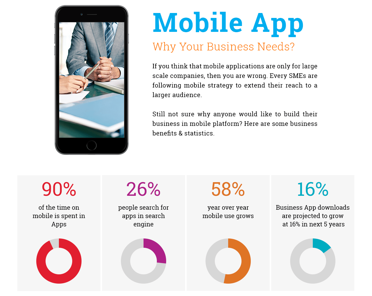 Why-your-business-need-mobile-app
