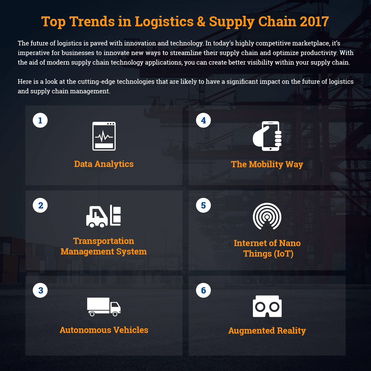 Technological Innovations in Logistics and Supply Chain Industry