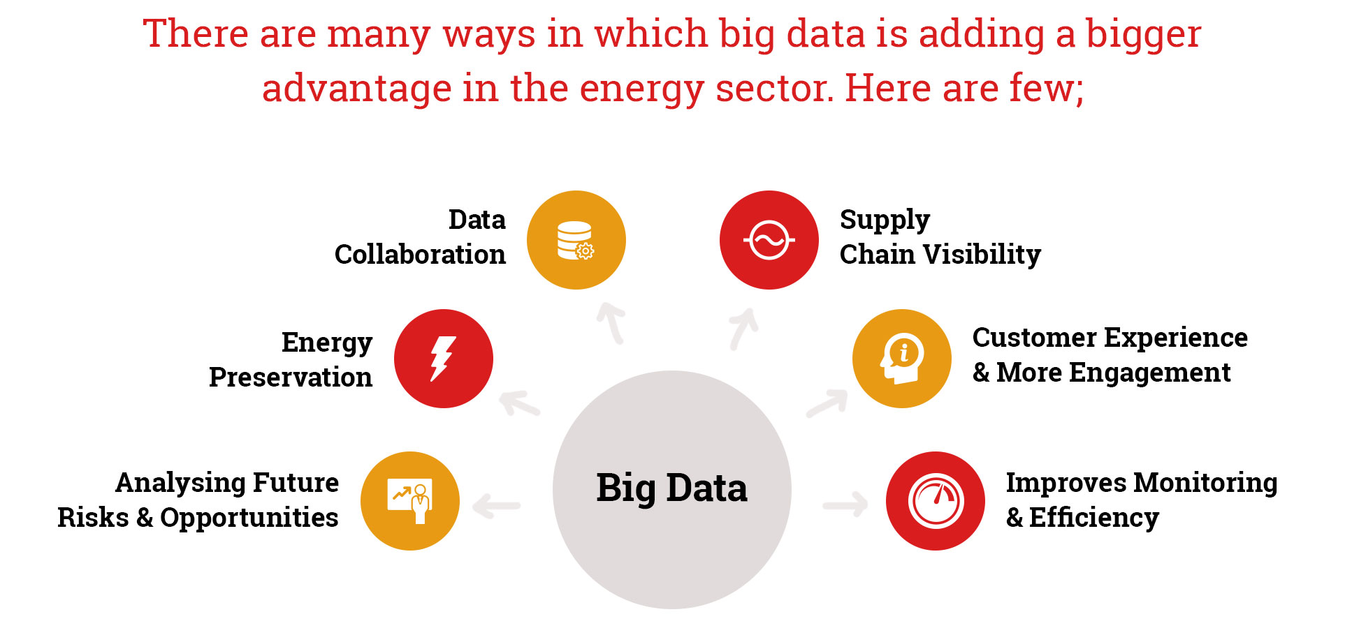 Big-Data-Advantages-in-Power-Sector