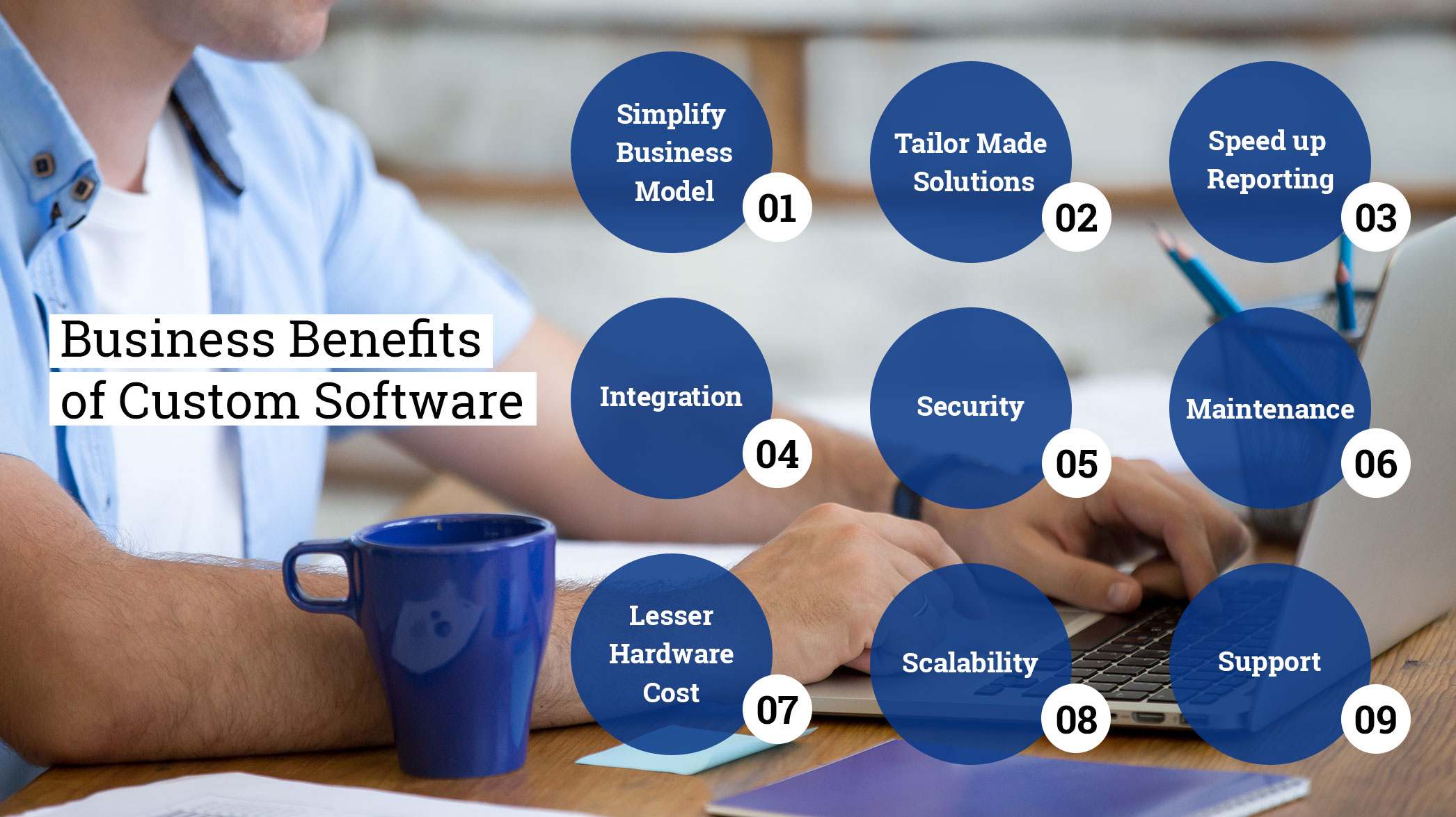 Business-Benefits-of-Custom-Software