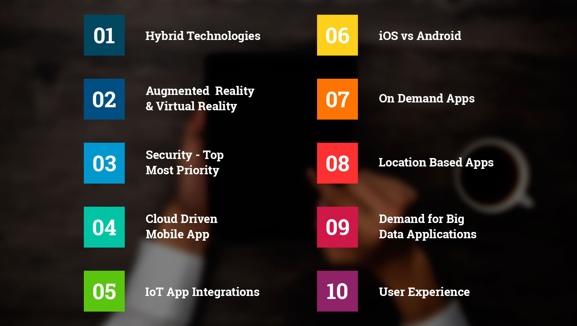 Top-10-Mobile-App-Development-Trends