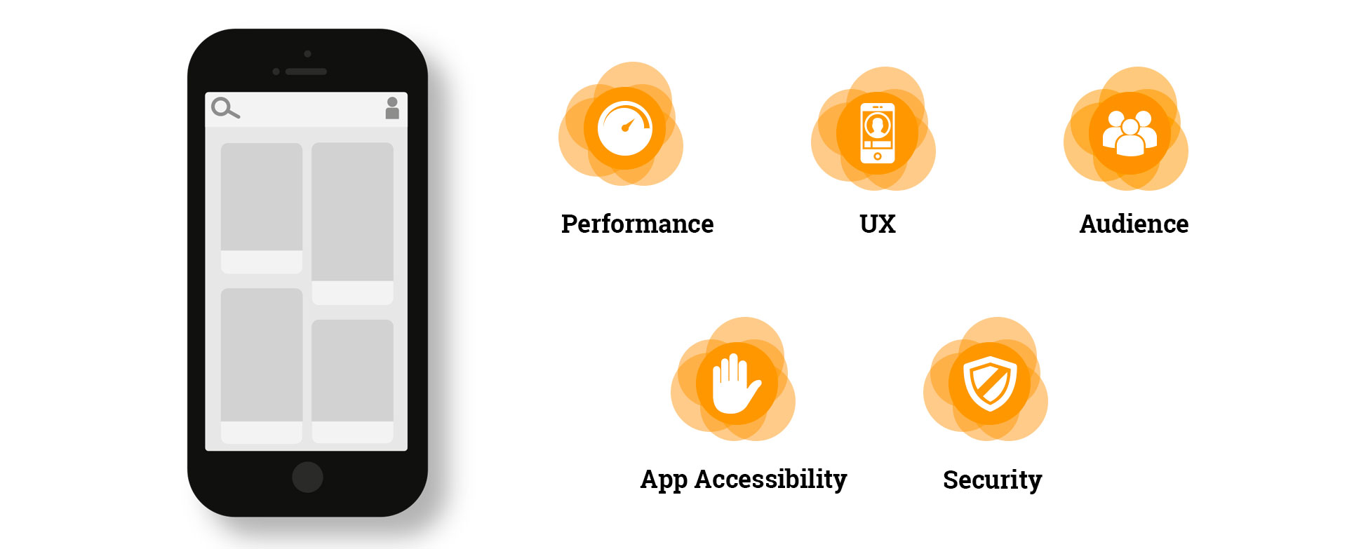 Apogaeis-Technology-Native-Mobile-App-Development