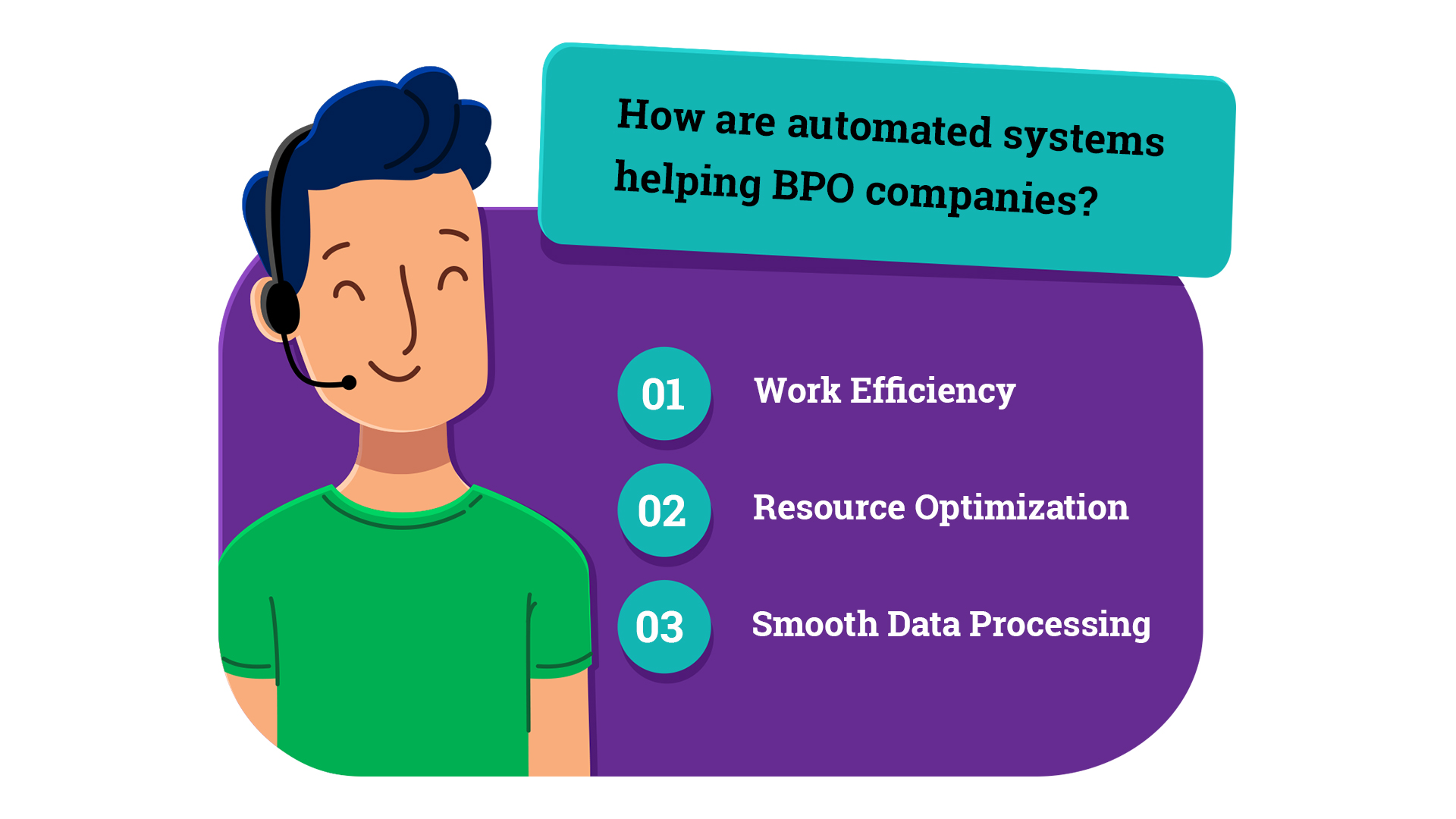 How Technology Is Changing Bpo Industry