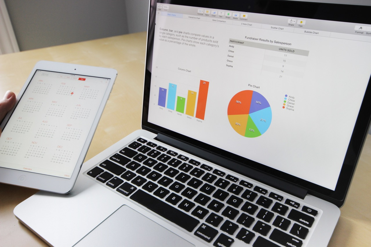 Role of Business Intelligence in Strategic Business Planning